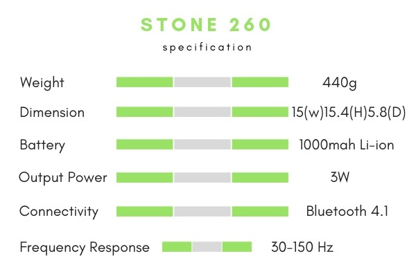 boat-stone-260-specifications