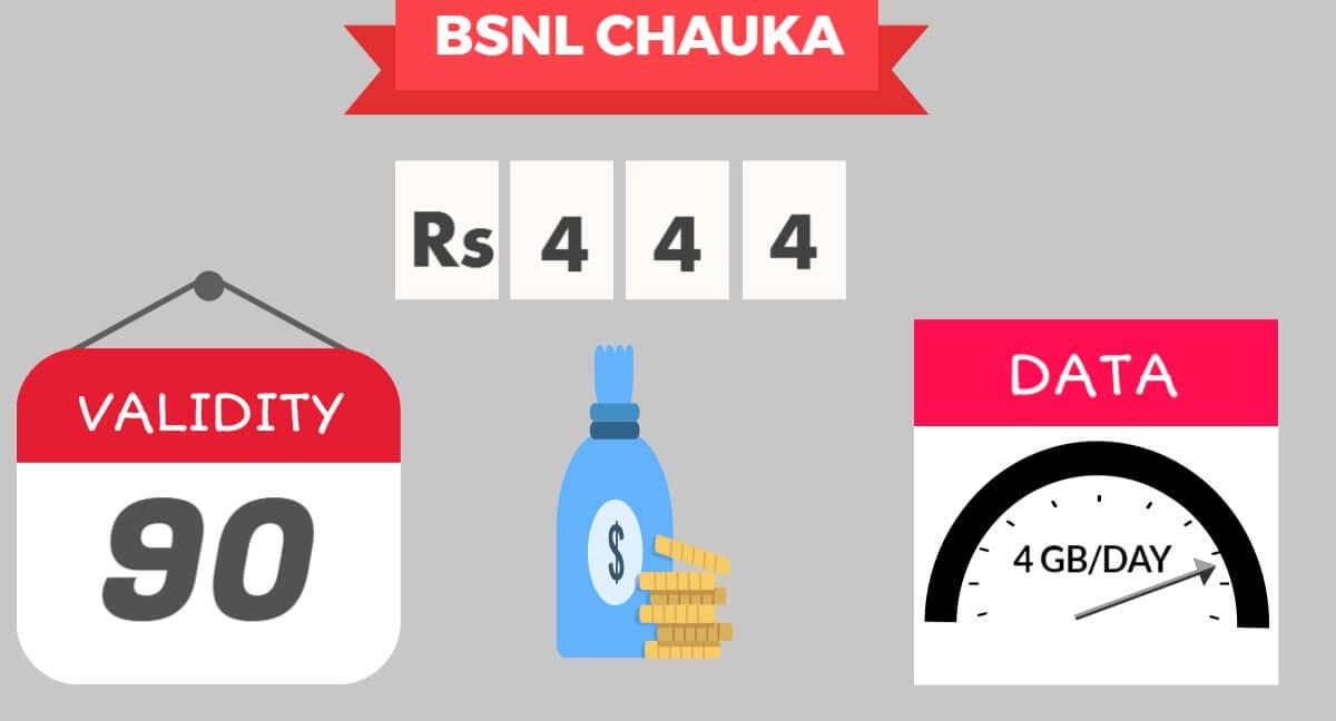bsnl-chaukka-444-plan