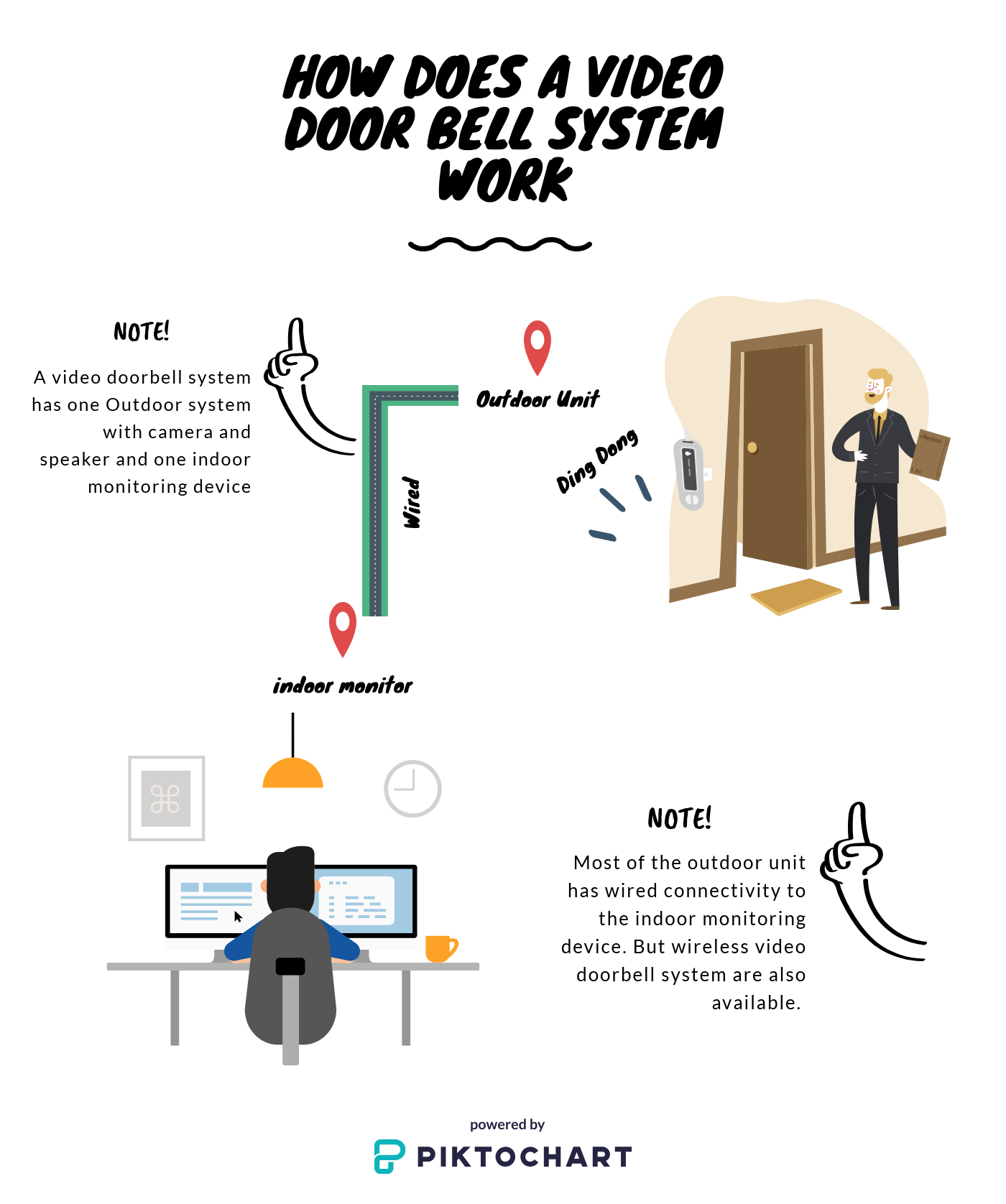 what-is-a-video-doorbell-and-how-does-it-work