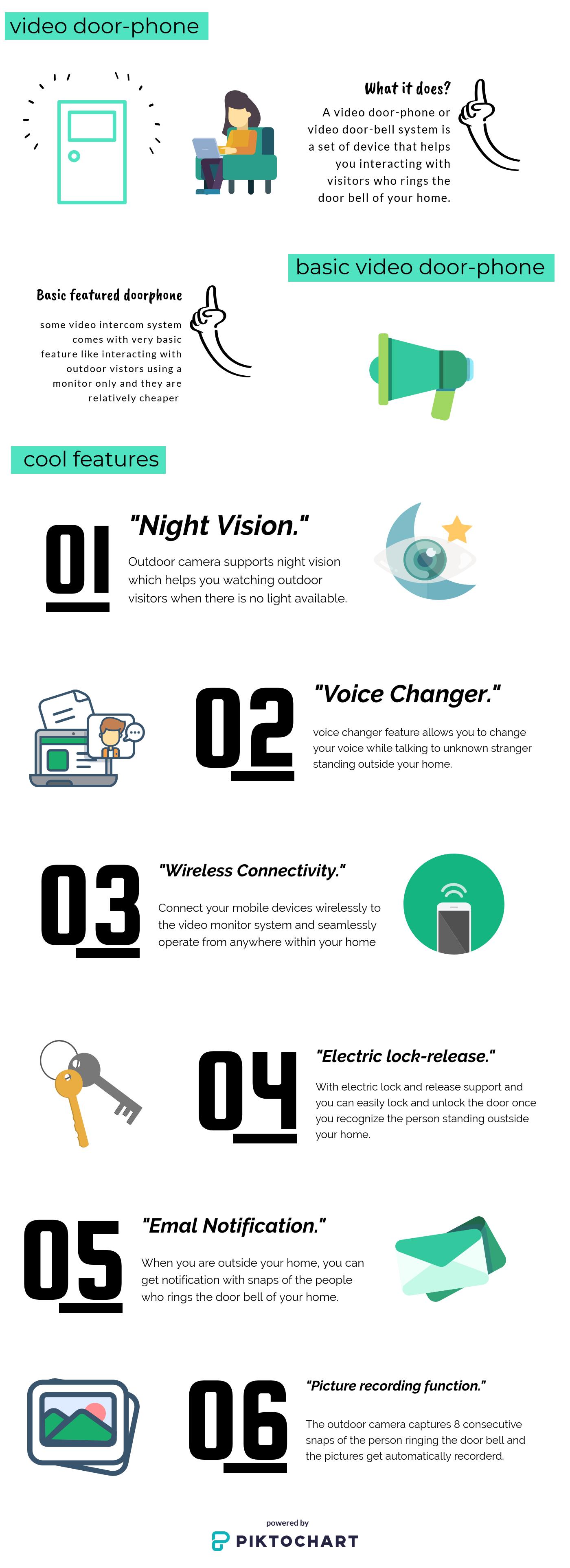features-of-a-best-video-doorbell