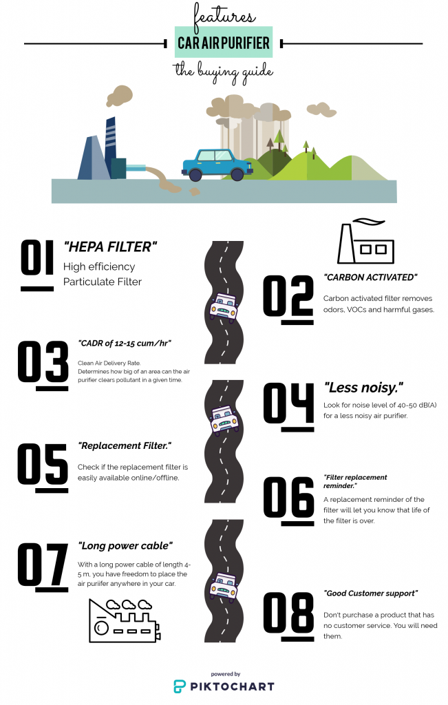 features-of-good-car-air-purifier-before-buying-infographics